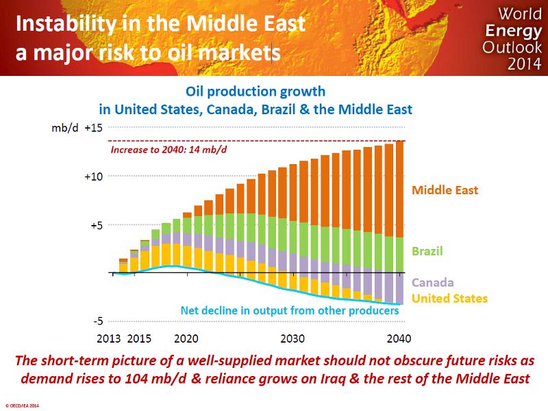 World Energy Outlook 2014 - IEA Forschungskooperation
