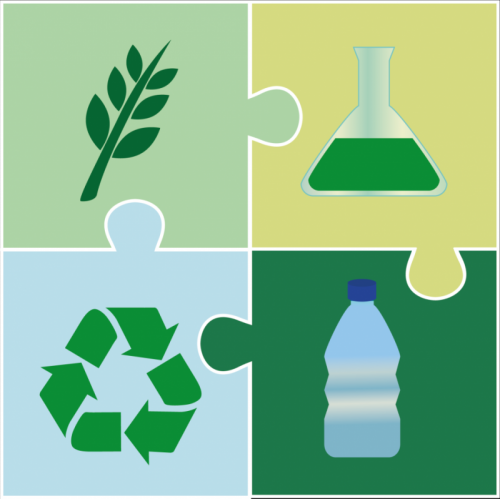 Biobased plastics