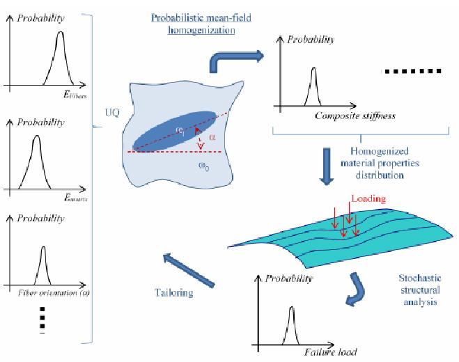 Exciton Dynamics in Molecular Crystals